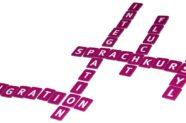 Organizujemy kursy językowe w atrakcyjnych cenach!